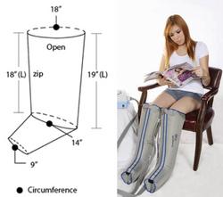 Lymphadema Garment Half-Leg Double