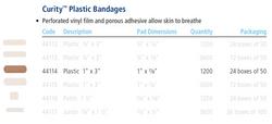 Curad Finger Adhesive Strips Plastic 1 X 3 Bx/50