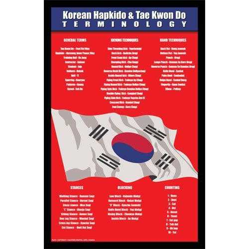 Hapkido Taekwondo Korean Karate Terms martial art Display Wall Plaque 11x17