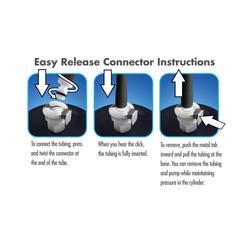 PERFORMANCE PUMP TUBING & CONNECTORS ACCESSORIES KIT BLACK