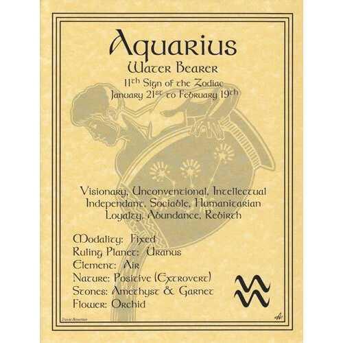Aquarius zodiac poster