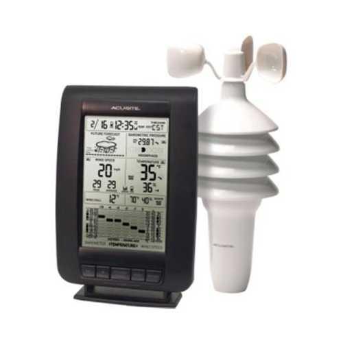 Acu Wireless 3in1 00634A2
