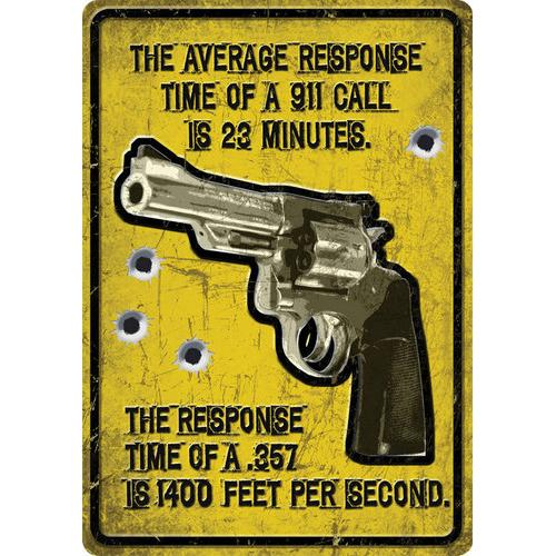 Average Response Time