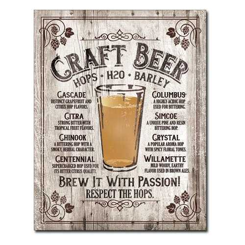 BREW IT WITH PASSION - Craft Beer