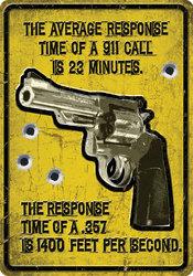 Average Response Time