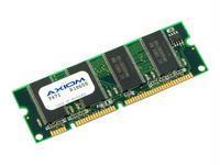 1GB DRAM KIT (2X512MB) FOR CISCO # MEM28